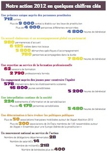 vignette chiffres cles 2012